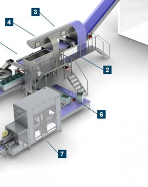 Automatizovaná balicí linka na pečivo
